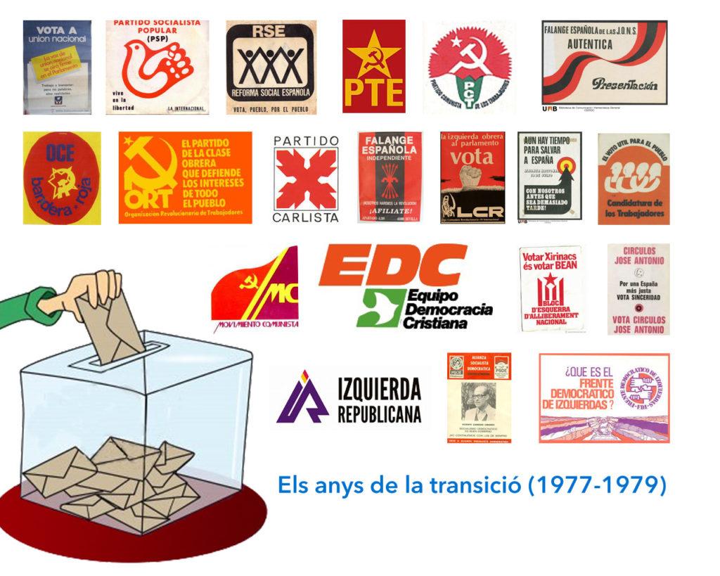 Menúncies electorals (I): Els anys de la transició (1977-1979)